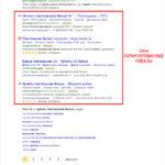 Пример гарантированных размещений в Яндексе